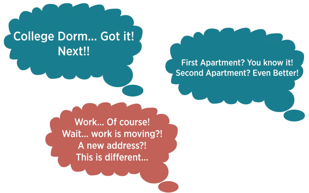 College Dorm... Got it! ...First Apartment? You know it! ...Work!? Wait... work is moving?